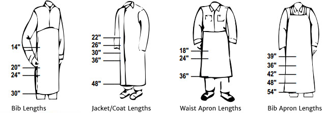 frc681 - full-featured contractor style coverall